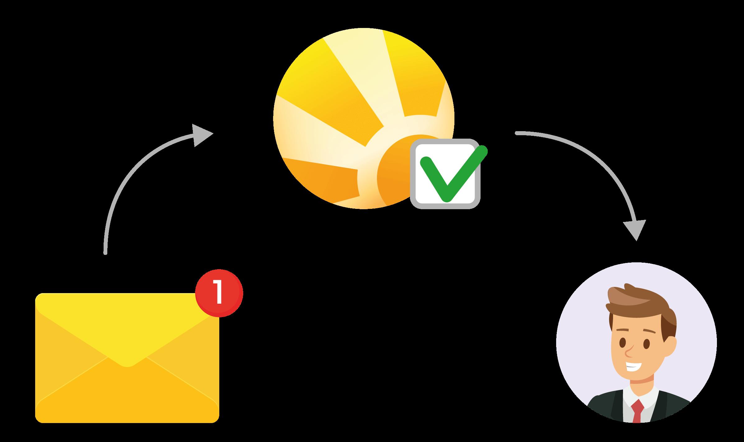 CRM Daylite Apple Mac E-Mail Weiterleiten Delegieren Aufgabe.png