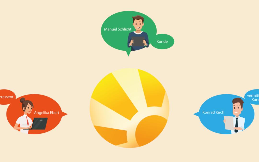 DayliteTipp: Wie Sie Ihre Kontakte pflegen und nichts mehr vergessen