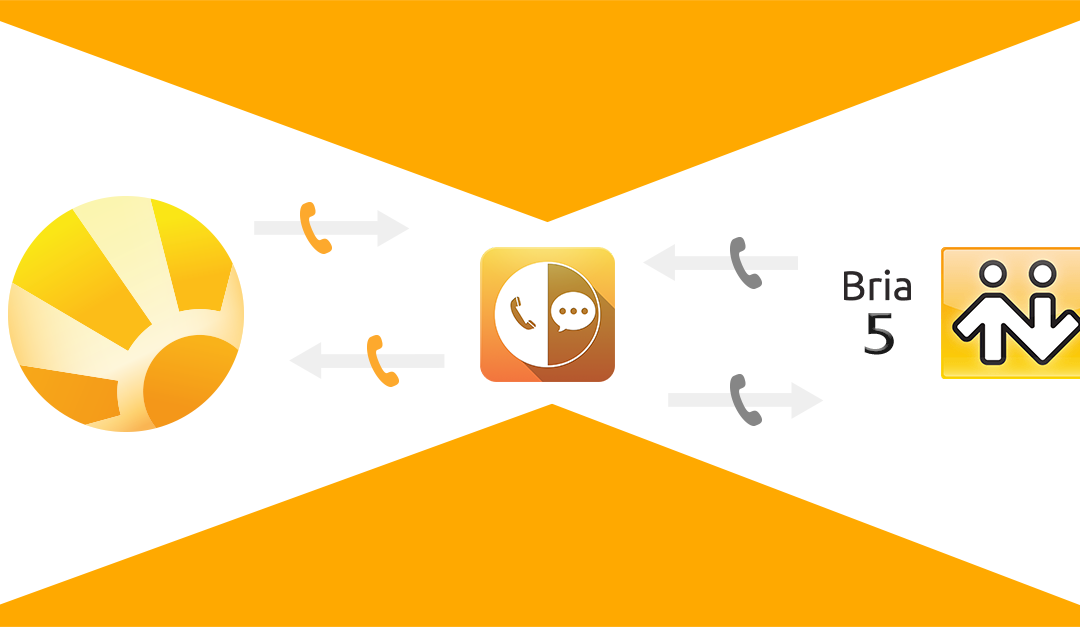 Fone&Text – integrated telephony in Daylite – now compatible with Bria