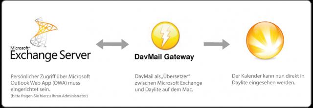 Daylite und Microsoft Exchange Server