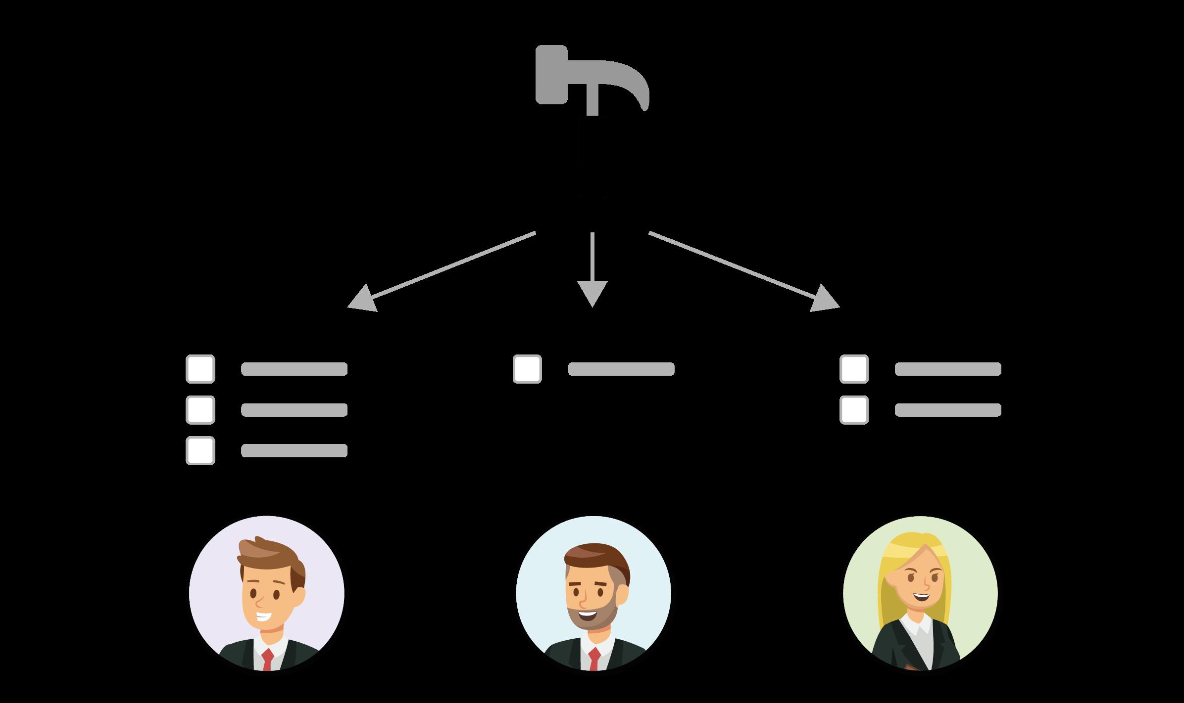 CRM Daylite Mac individueller Projekt Workflow.png