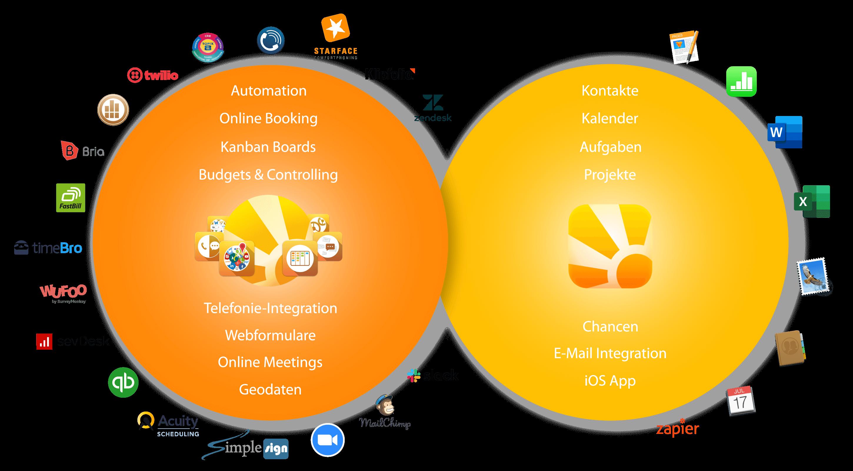 Daylite Integrationen ohne Button.png
